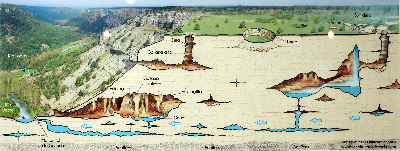 simas y cuevas casa del parque del cañon rio lobos